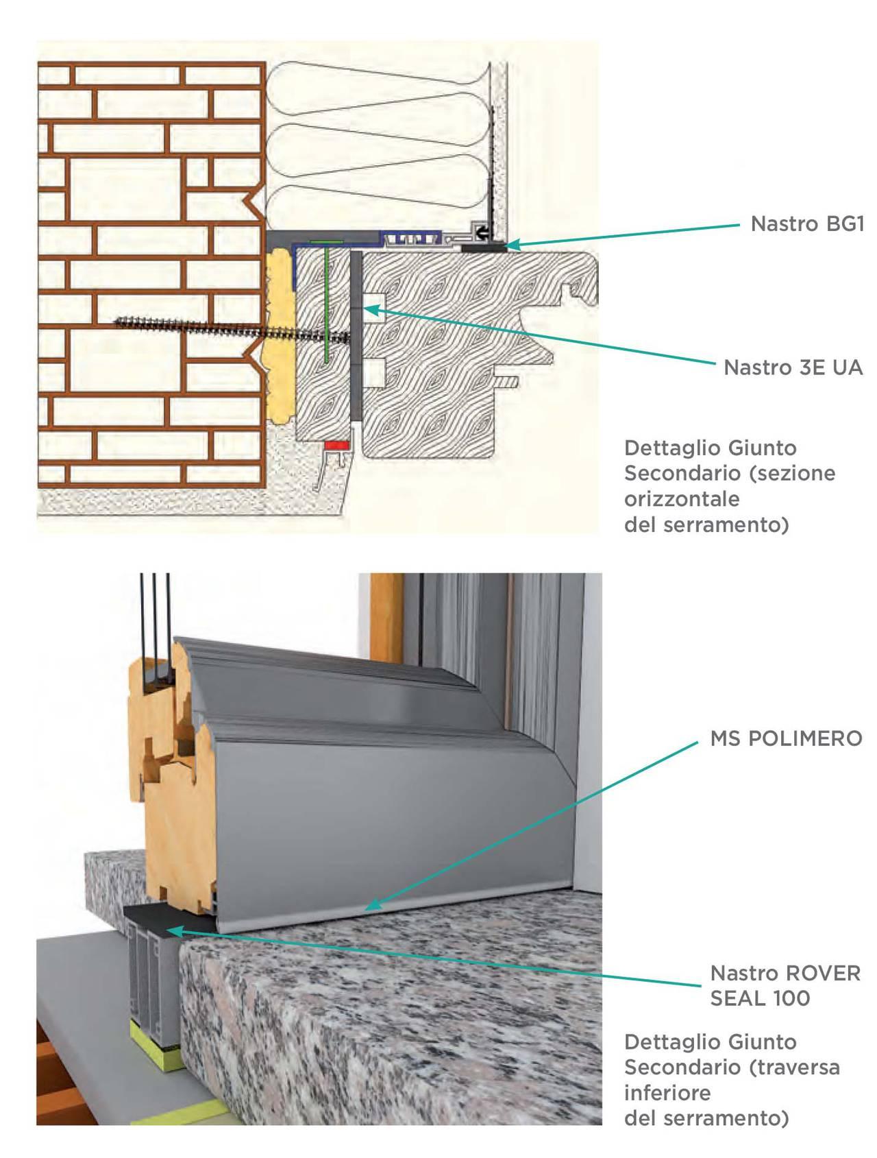 Roverplastik prodotti per la sigillatura del foro finestra il giornale del serramento - Aprire finestra muro esterno ...