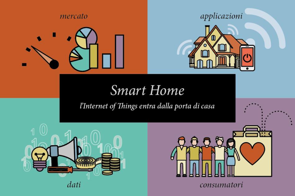 Internet of Things entra nelle case degli italiani