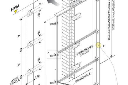 Dierre sleek prende ispirazione dall ingegneria aeronautica - Montaggio controtelaio porta blindata ...